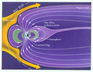 TheMagnetosphericWind